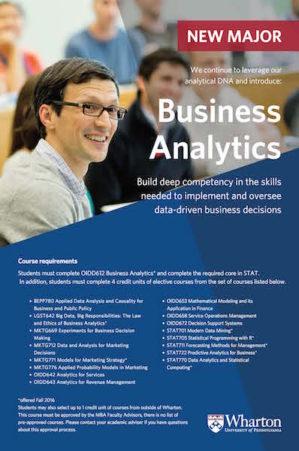 Business-Analytics-Poster (1)